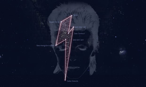 David Bowie star constellation